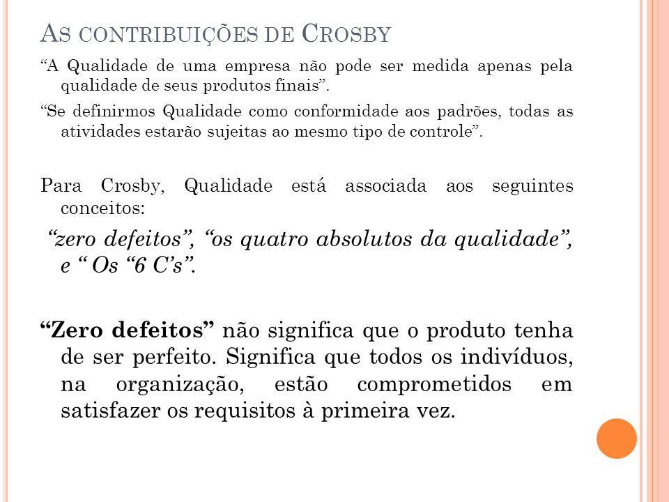 A S CONTRIBUIÇÕES DE C ROSBY A Qualidade de uma empresa não pode ser medida apenas pela qualidade de seus produtos finais. Se definirmos Qualidade com