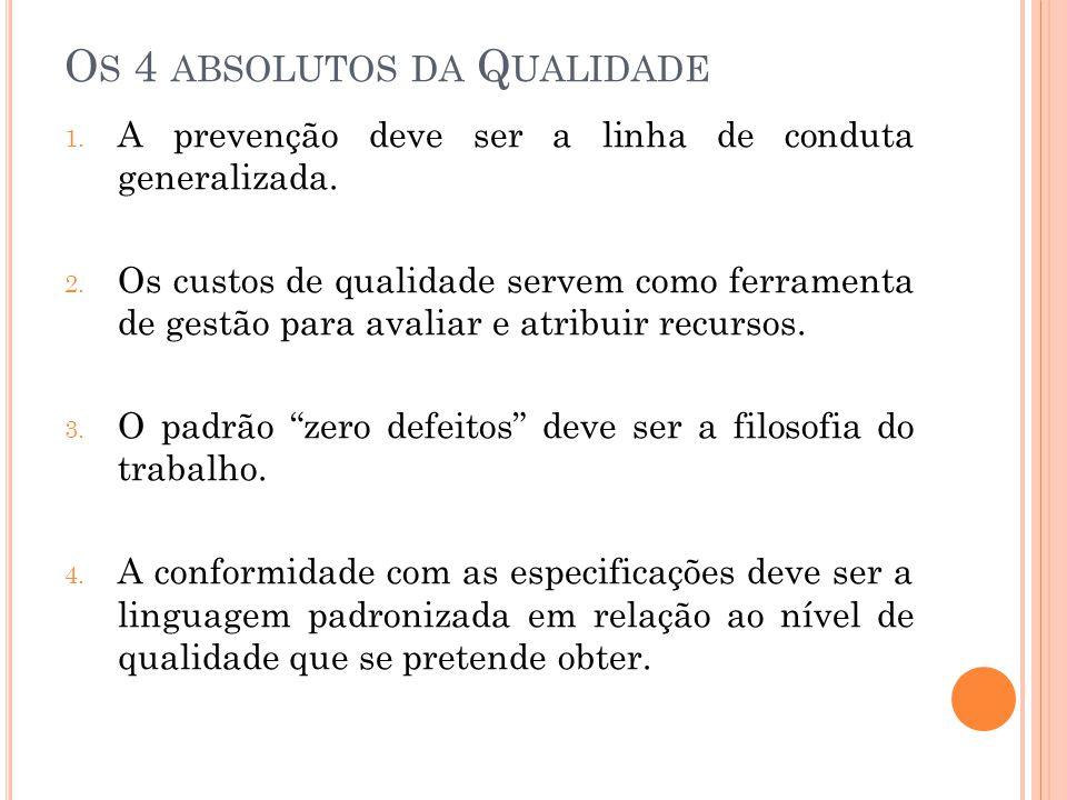 O S 4 ABSOLUTOS DA Q UALIDADE 1. A prevenção deve ser a linha de conduta generalizada. 2. Os custos de qualidade servem como ferramenta de gestão para