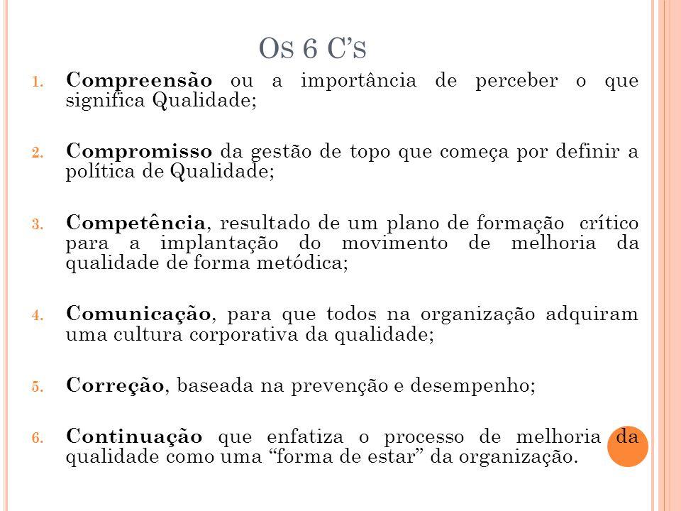 O S 6 C S 1. Compreensão ou a importância de perceber o que significa Qualidade; 2. Compromisso da gestão de topo que começa por definir a política de