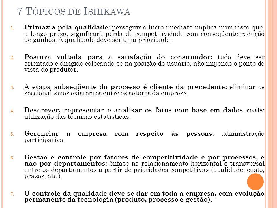 7 T ÓPICOS DE I SHIKAWA 1. Primazia pela qualidade: perseguir o lucro imediato implica num risco que, a longo prazo, significará perda de competitivid