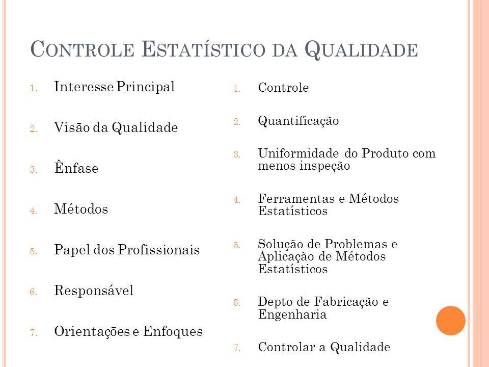 C ONTROLE E STATÍSTICO DA Q UALIDADE 1. Interesse Principal 2. Visão da Qualidade 3. Ênfase 4. Métodos 5. Papel dos Profissionais 6. Responsável 7. Or