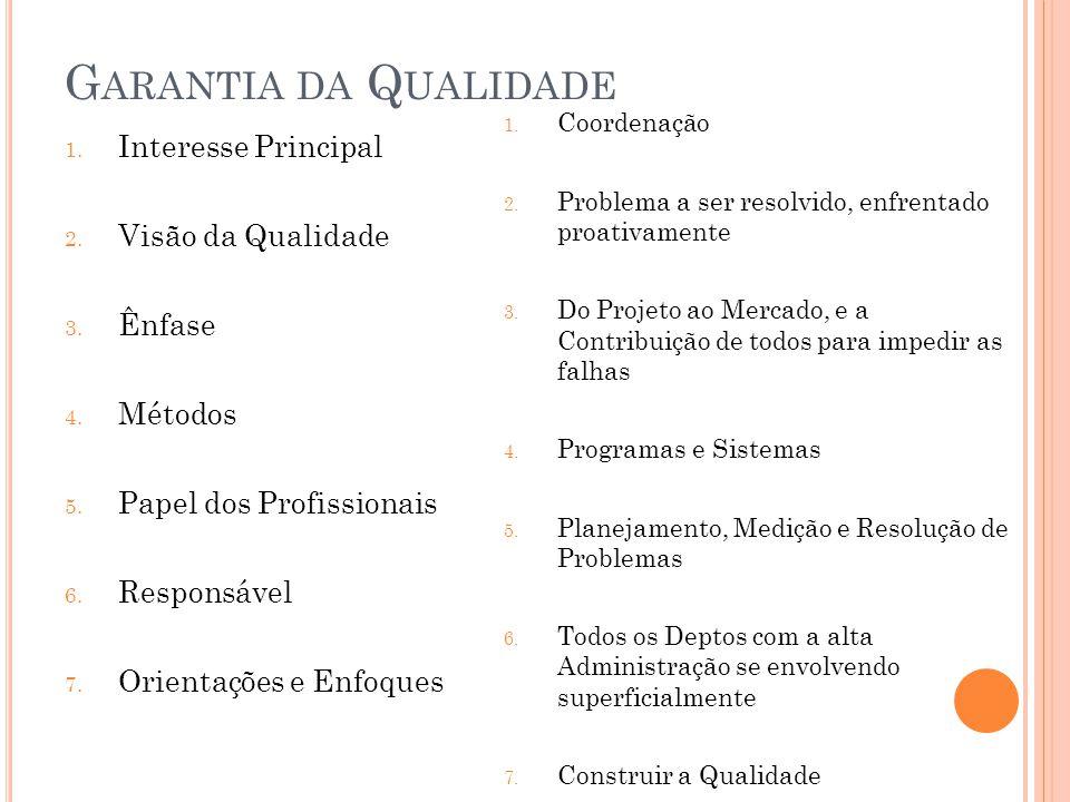 G ARANTIA DA Q UALIDADE 1. Interesse Principal 2. Visão da Qualidade 3. Ênfase 4. Métodos 5. Papel dos Profissionais 6. Responsável 7. Orientações e E