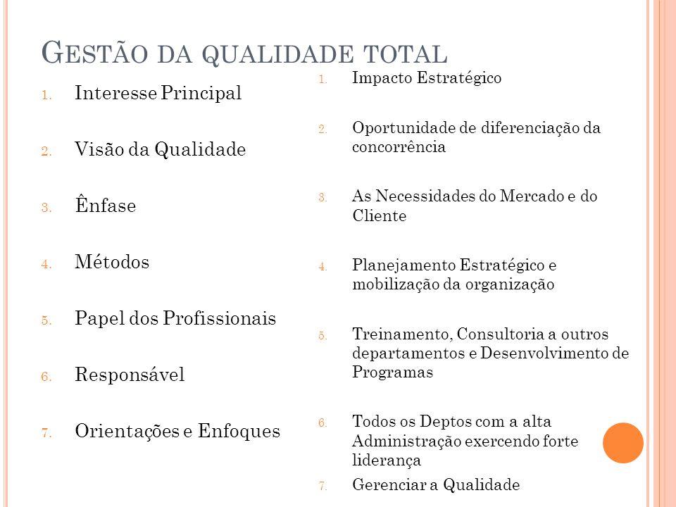 G ESTÃO DA QUALIDADE TOTAL 1. Interesse Principal 2. Visão da Qualidade 3. Ênfase 4. Métodos 5. Papel dos Profissionais 6. Responsável 7. Orientações