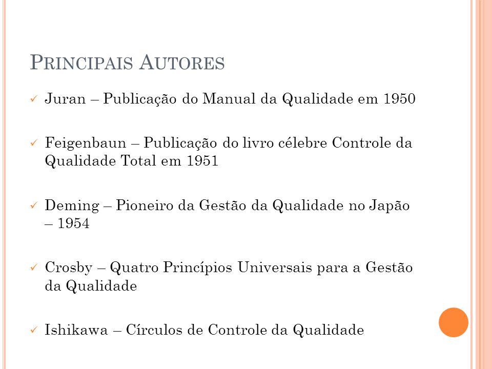 P RINCIPAIS A UTORES Juran – Publicação do Manual da Qualidade em 1950 Feigenbaun – Publicação do livro célebre Controle da Qualidade Total em 1951 De