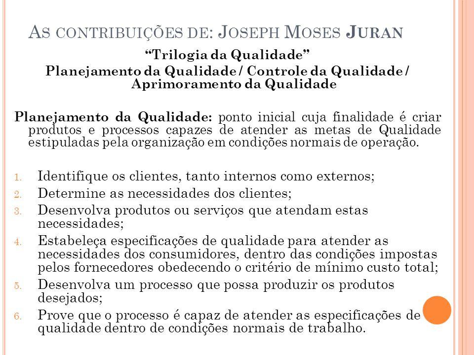 A S CONTRIBUIÇÕES DE : J OSEPH M OSES J URAN Trilogia da Qualidade Planejamento da Qualidade / Controle da Qualidade / Aprimoramento da Qualidade Plan