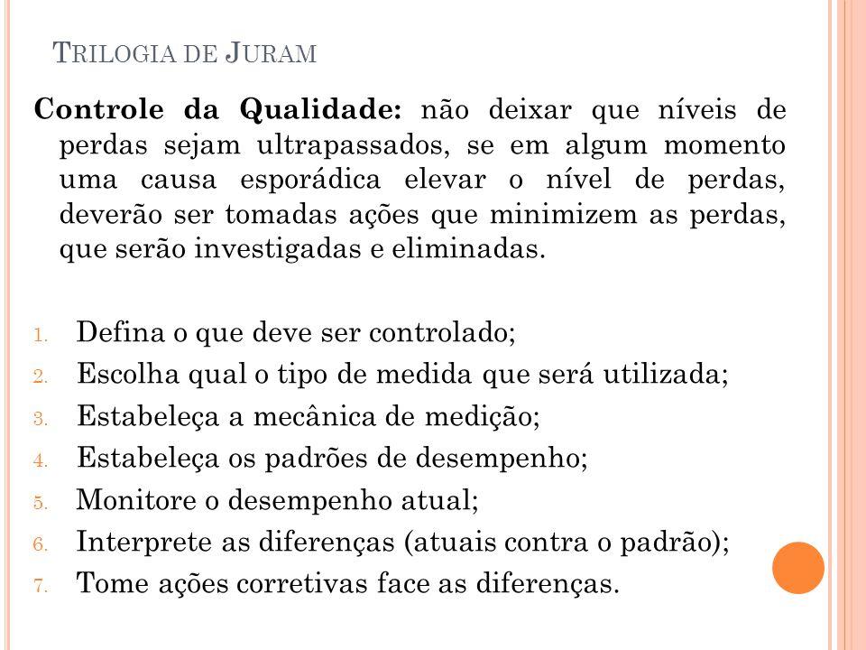 T RILOGIA DE J URAM Controle da Qualidade: não deixar que níveis de perdas sejam ultrapassados, se em algum momento uma causa esporádica elevar o níve
