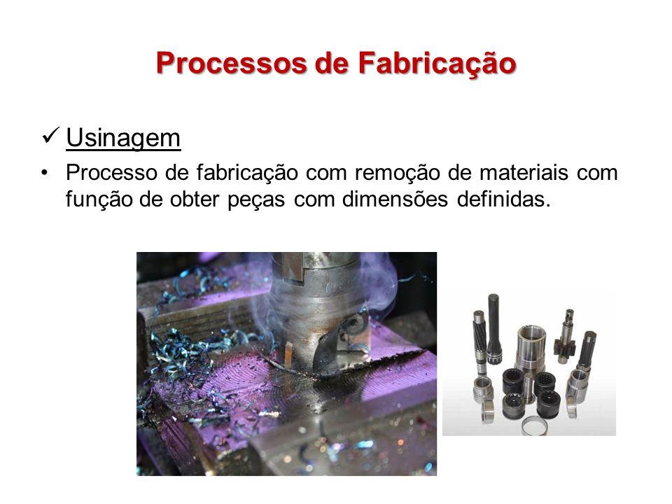 Processos de Fabricação Usinagem Processo de fabricação com remoção de materiais com função de obter peças com dimensões definidas.