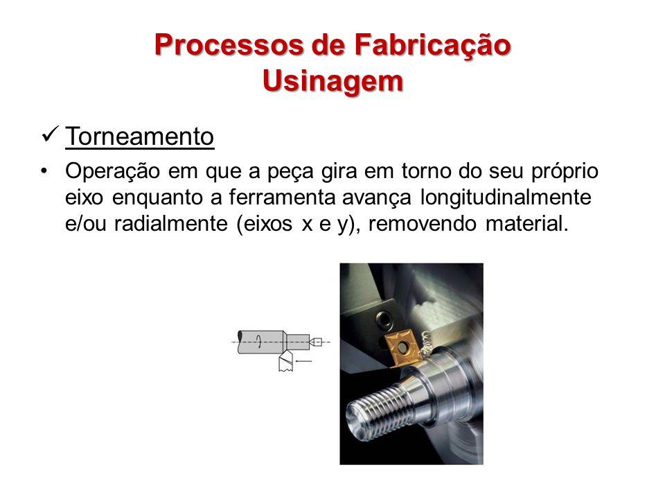 Processos de Fabricação Usinagem Torneamento Operação em que a peça gira em torno do seu próprio eixo enquanto a ferramenta avança longitudinalmente e/ou radialmente (eixos x e y), removendo material.