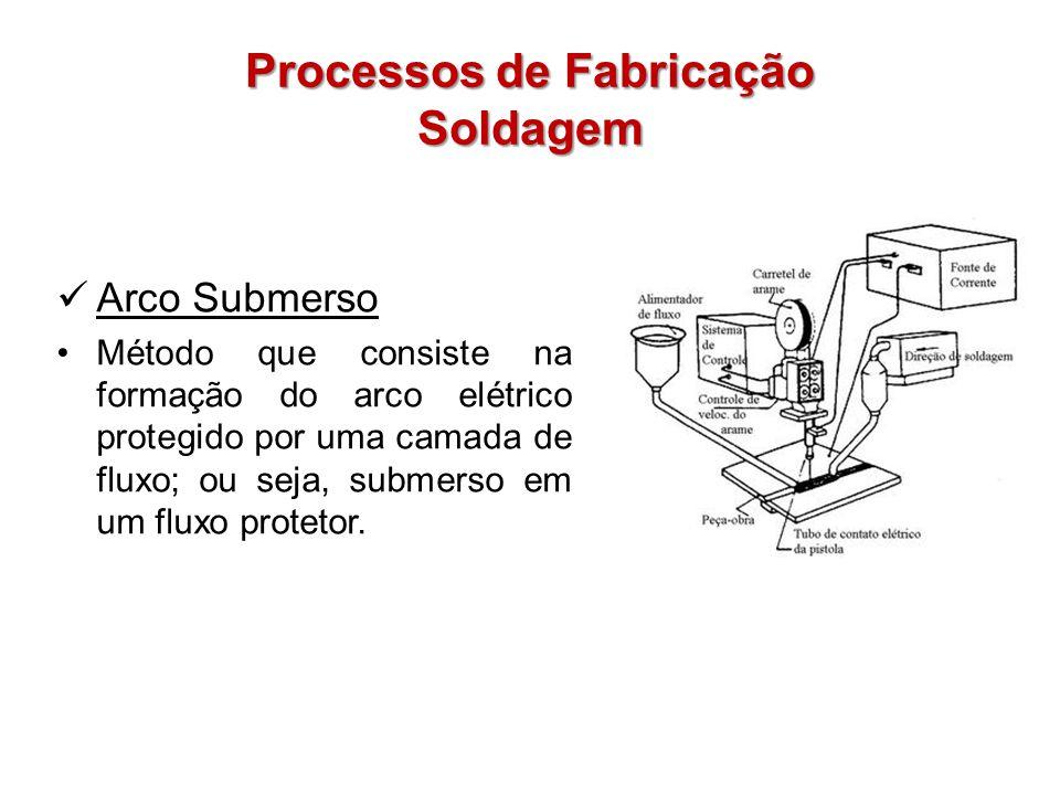 Processos de Fabricação Soldagem Arco Submerso Método que consiste na formação do arco elétrico protegido por uma camada de fluxo; ou seja, submerso em um fluxo protetor.