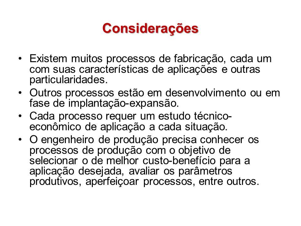 Considerações Existem muitos processos de fabricação, cada um com suas características de aplicações e outras particularidades.
