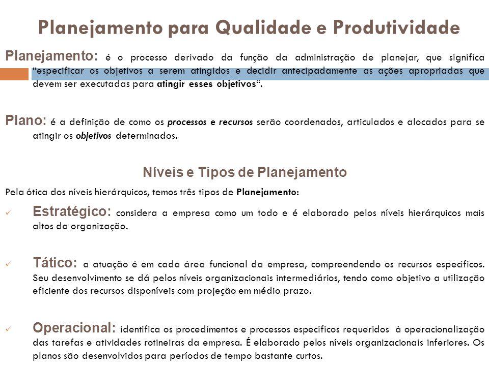 Planejamento para Qualidade e Produtividade Planejamento: é o processo derivado da função da administração de planejar, que significa especificar os o