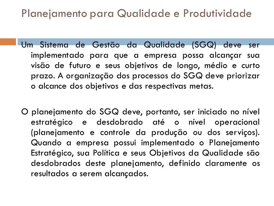 Planejamento para Qualidade e Produtividade Um Sistema de Gestão da Qualidade (SGQ) deve ser implementado para que a empresa possa alcançar sua visão de futuro e seus objetivos de longo, médio e curto prazo.
