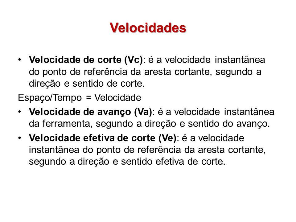 Velocidades Velocidade de corte (Vc): é a velocidade instantânea do ponto de referência da aresta cortante, segundo a direção e sentido de corte. Espa