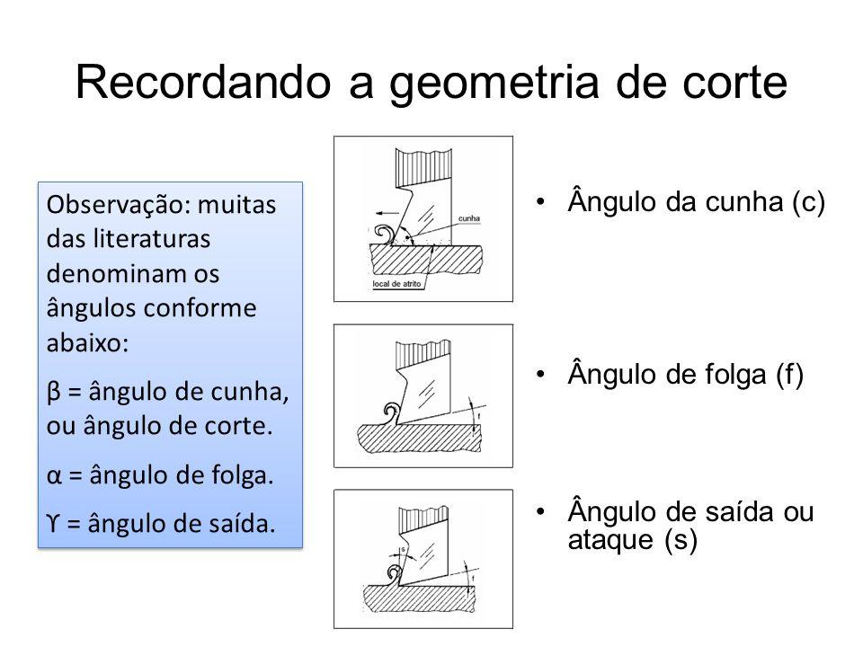 Recordando a geometria de corte Ângulo da cunha (c) Ângulo de folga (f) Ângulo de saída ou ataque (s) Observação: muitas das literaturas denominam os