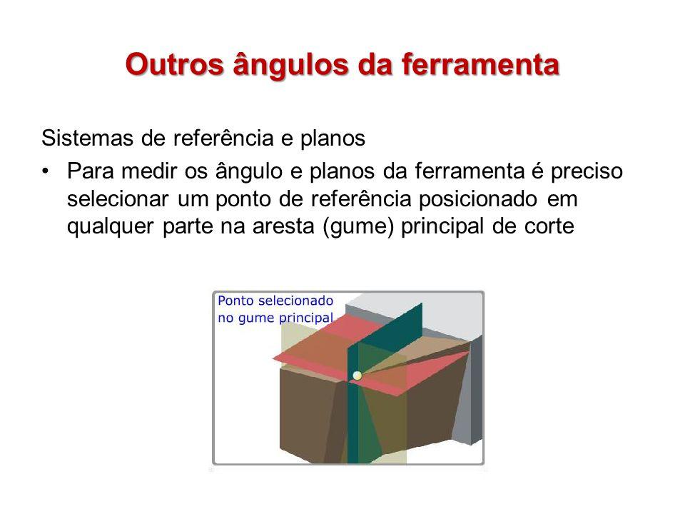 Outros ângulos da ferramenta Sistemas de referência e planos Para medir os ângulo e planos da ferramenta é preciso selecionar um ponto de referência p