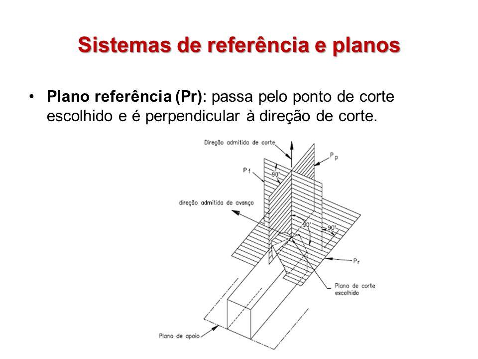 Sistemas de referência e planos Plano referência (Pr): passa pelo ponto de corte escolhido e é perpendicular à direção de corte.