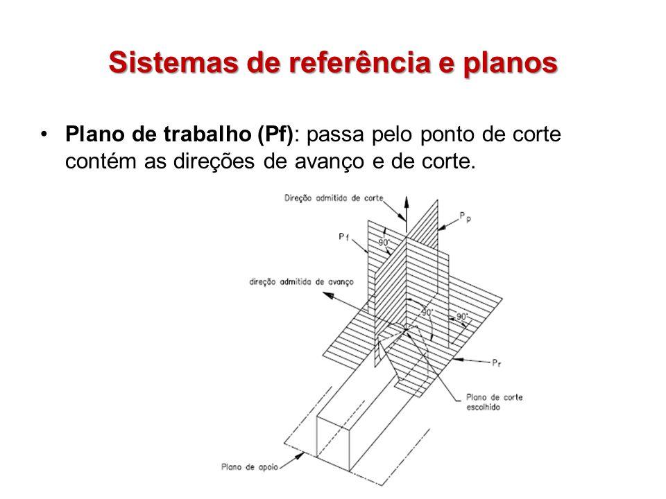 Sistemas de referência e planos Plano de trabalho (Pf): passa pelo ponto de corte contém as direções de avanço e de corte.