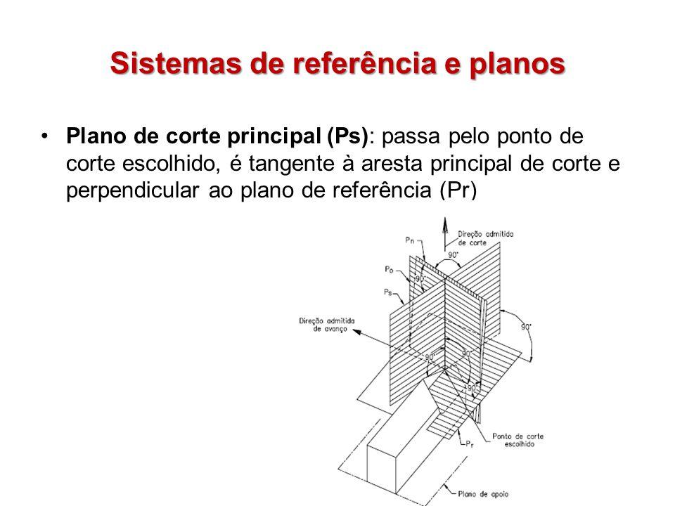 Sistemas de referência e planos Plano de corte principal (Ps): passa pelo ponto de corte escolhido, é tangente à aresta principal de corte e perpendic