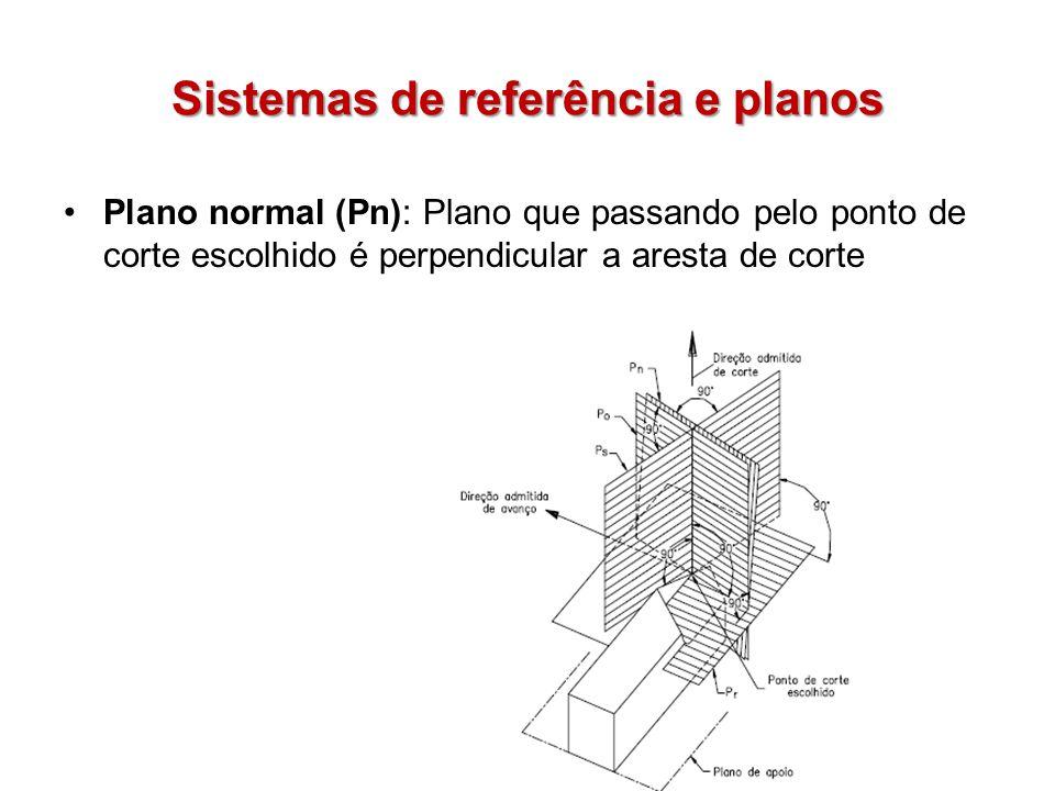 Sistemas de referência e planos Plano normal (Pn): Plano que passando pelo ponto de corte escolhido é perpendicular a aresta de corte