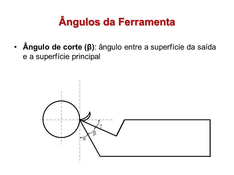 Ângulos da Ferramenta Ângulo de corte (β): ângulo entre a superfície da saída e a superfície principal