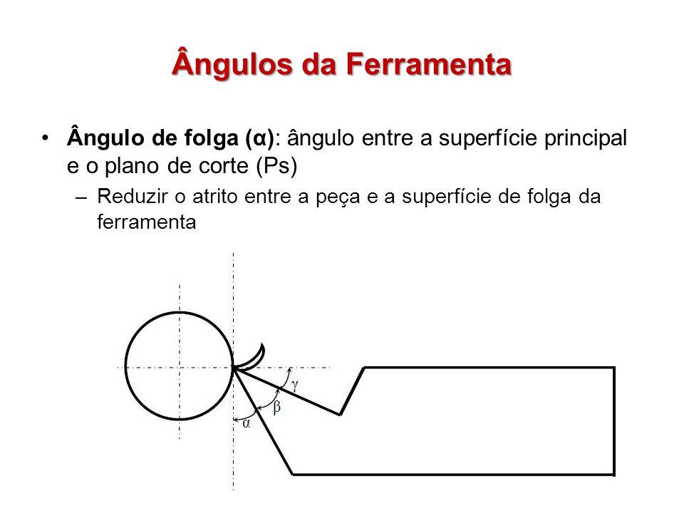 Ângulos da Ferramenta Ângulo de folga (α): ângulo entre a superfície principal e o plano de corte (Ps) –Reduzir o atrito entre a peça e a superfície d