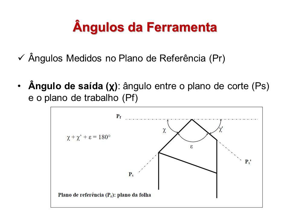 Ângulos da Ferramenta Ângulos Medidos no Plano de Referência (Pr) Ângulo de saída (χ): ângulo entre o plano de corte (Ps) e o plano de trabalho (Pf)