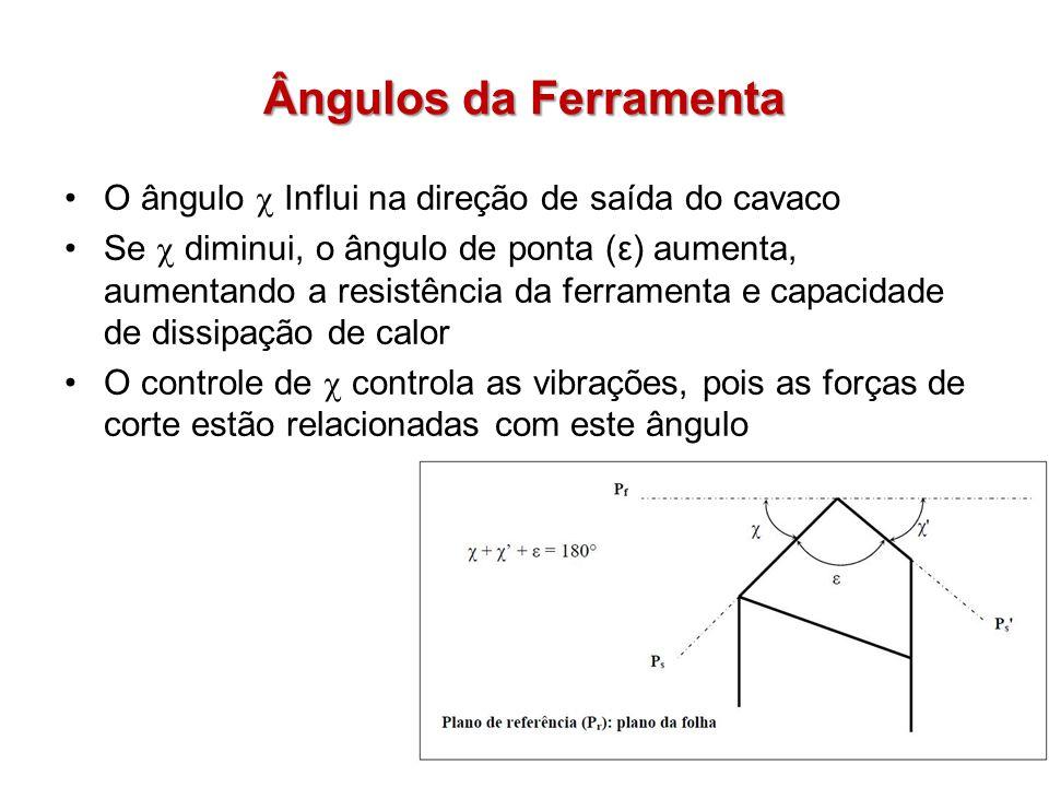 Ângulos da Ferramenta O ângulo Influi na direção de saída do cavaco Se diminui, o ângulo de ponta (ε) aumenta, aumentando a resistência da ferramenta