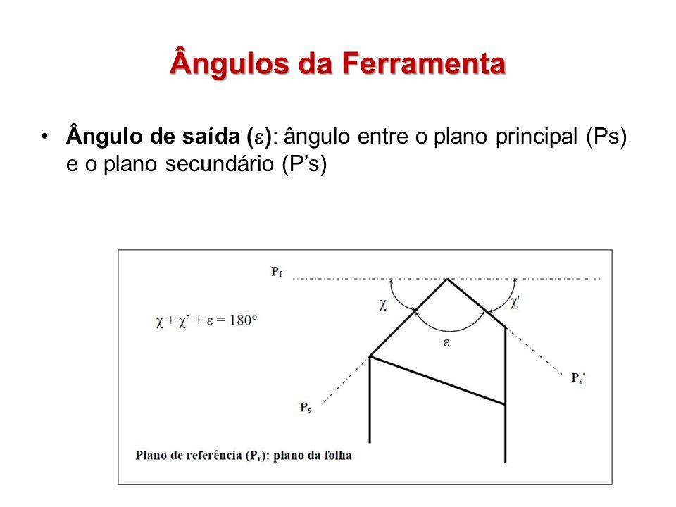 Ângulos da Ferramenta Ângulo de saída ( ): ângulo entre o plano principal (Ps) e o plano secundário (Ps)