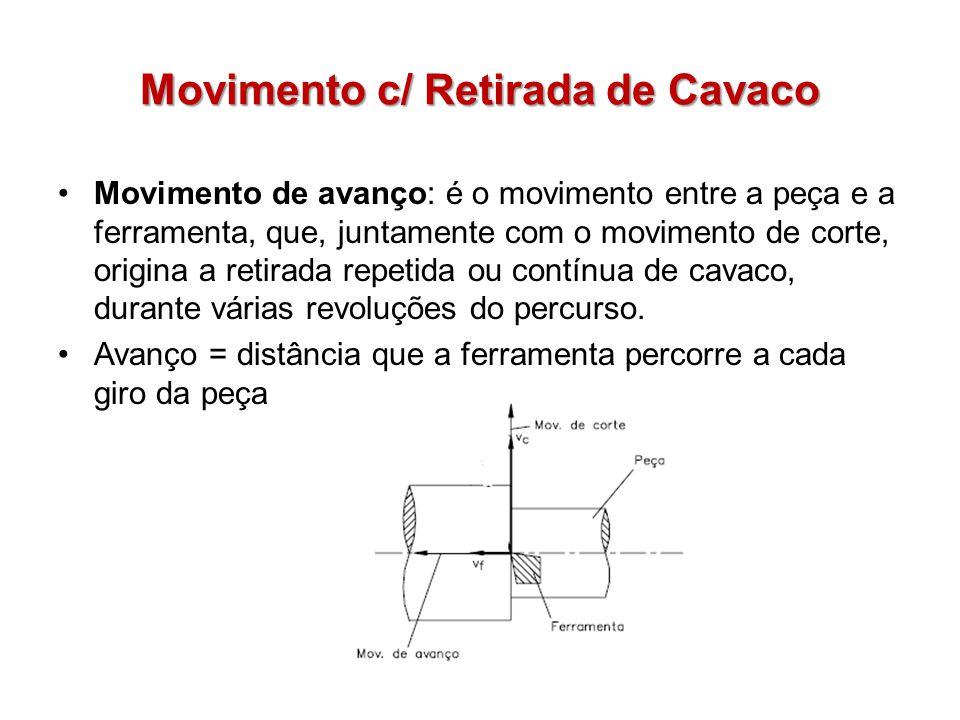 Movimento c/ Retirada de Cavaco Movimento de avanço: é o movimento entre a peça e a ferramenta, que, juntamente com o movimento de corte, origina a re