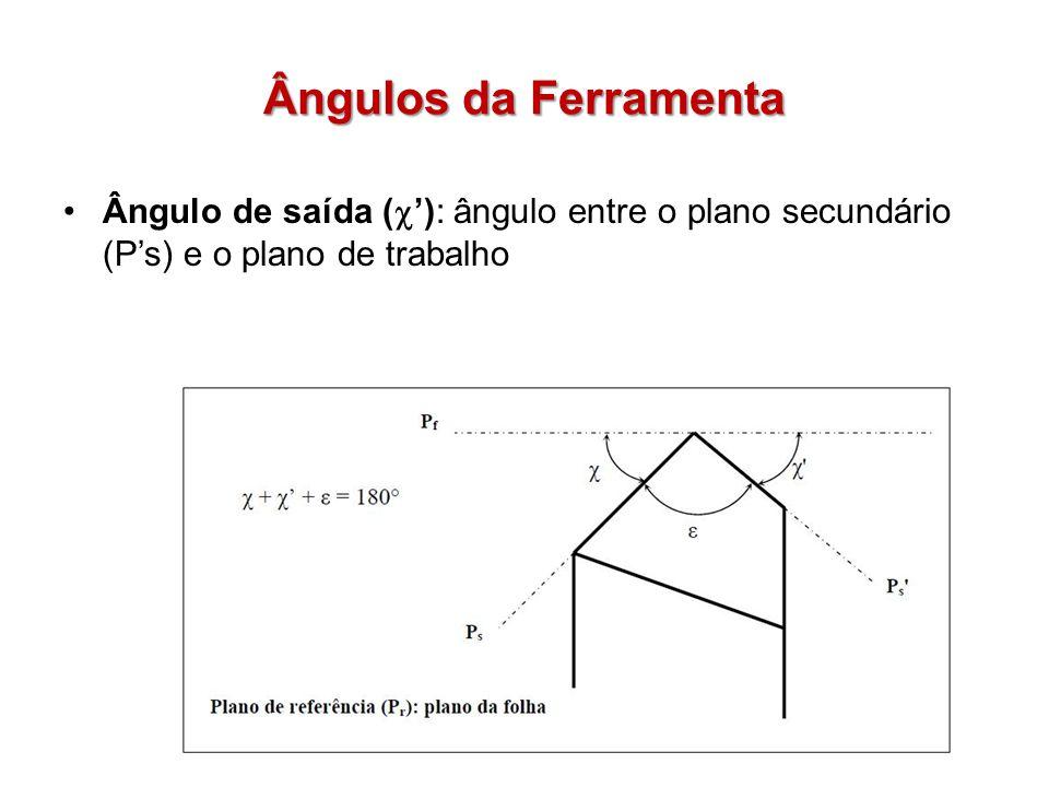 Ângulos da Ferramenta Ângulo de saída ( ): ângulo entre o plano secundário (Ps) e o plano de trabalho