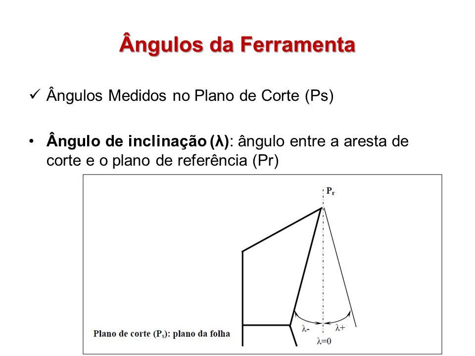 Ângulos da Ferramenta Ângulos Medidos no Plano de Corte (Ps) Ângulo de inclinação (λ): ângulo entre a aresta de corte e o plano de referência (Pr)