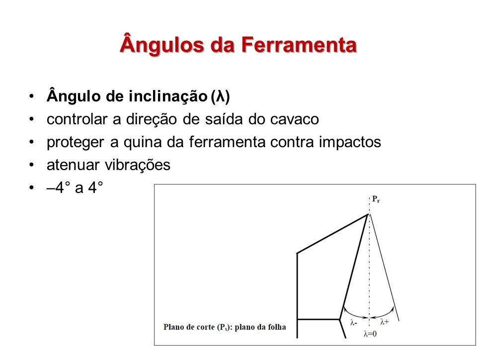 Ângulos da Ferramenta Ângulo de inclinação (λ) controlar a direção de saída do cavaco proteger a quina da ferramenta contra impactos atenuar vibrações