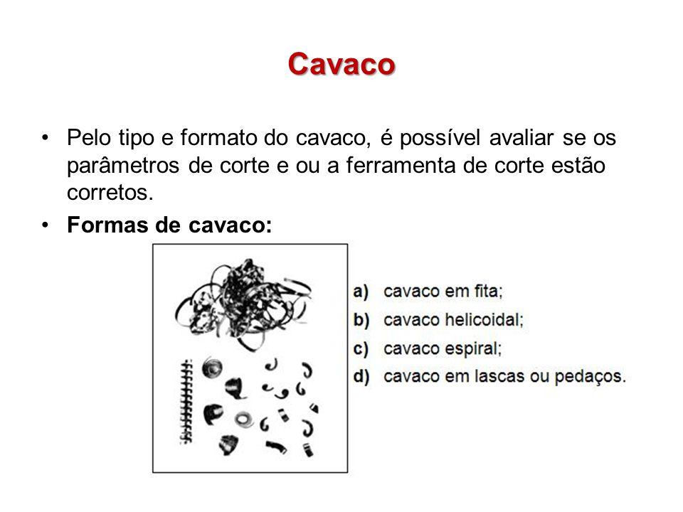 Cavaco Pelo tipo e formato do cavaco, é possível avaliar se os parâmetros de corte e ou a ferramenta de corte estão corretos. Formas de cavaco: