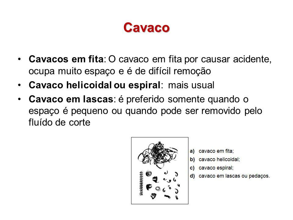 Cavaco Cavacos em fita: O cavaco em fita por causar acidente, ocupa muito espaço e é de difícil remoção Cavaco helicoidal ou espiral: mais usual Cavac