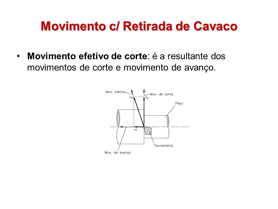 Movimento c/ Retirada de Cavaco Movimento efetivo de corte: é a resultante dos movimentos de corte e movimento de avanço.
