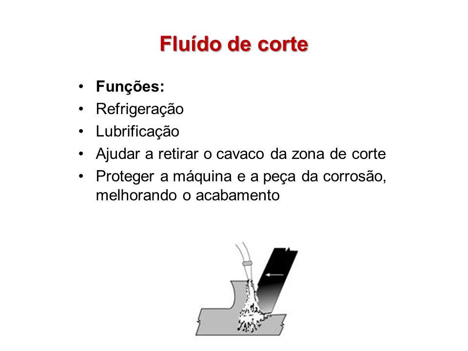 Fluído de corte Funções: Refrigeração Lubrificação Ajudar a retirar o cavaco da zona de corte Proteger a máquina e a peça da corrosão, melhorando o ac