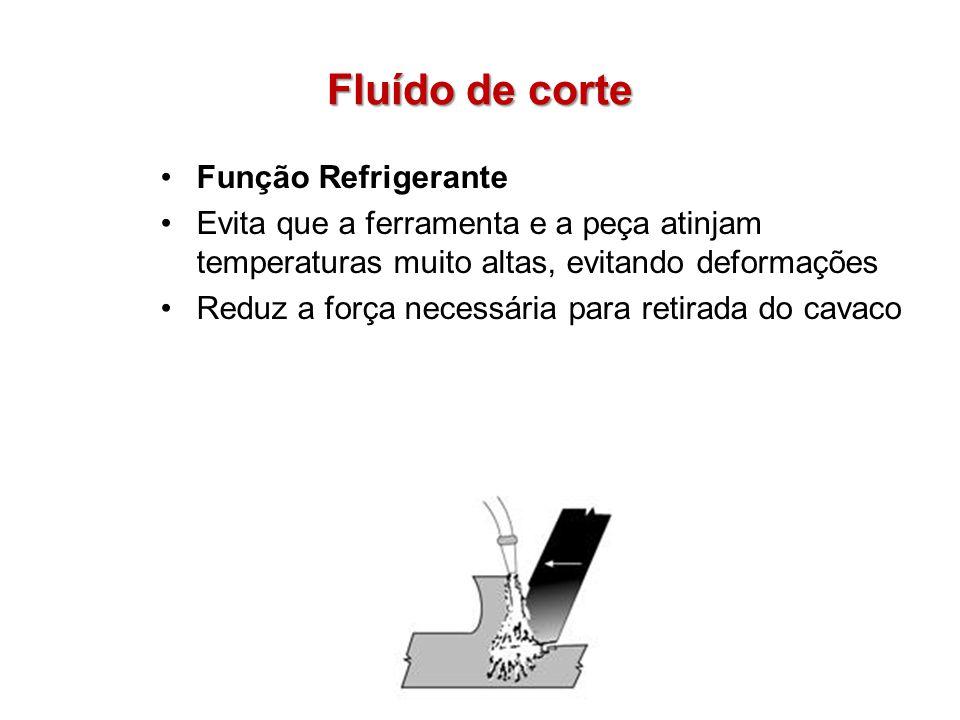 Fluído de corte Função Refrigerante Evita que a ferramenta e a peça atinjam temperaturas muito altas, evitando deformações Reduz a força necessária pa