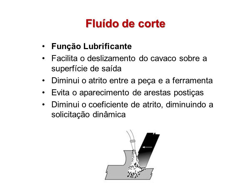 Fluído de corte Função Lubrificante Facilita o deslizamento do cavaco sobre a superfície de saída Diminui o atrito entre a peça e a ferramenta Evita o