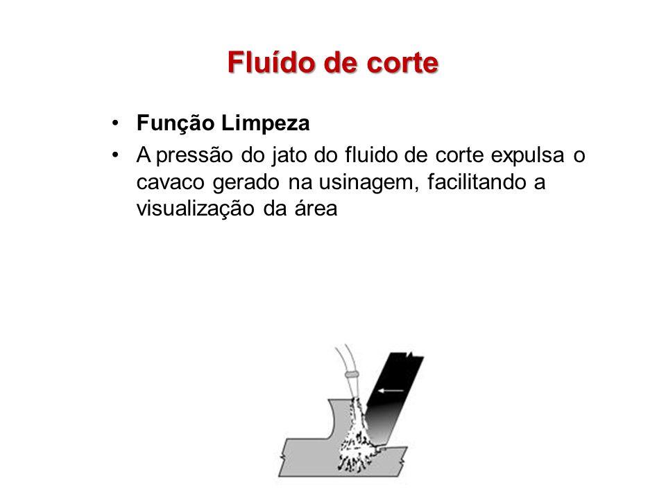 Fluído de corte Função Limpeza A pressão do jato do fluido de corte expulsa o cavaco gerado na usinagem, facilitando a visualização da área