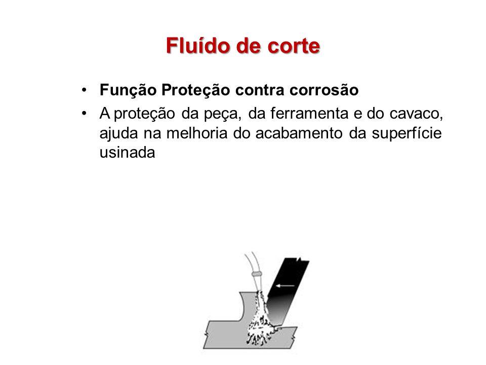 Fluído de corte Função Proteção contra corrosão A proteção da peça, da ferramenta e do cavaco, ajuda na melhoria do acabamento da superfície usinada