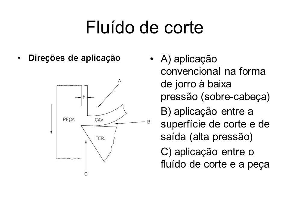 Fluído de corte Direções de aplicação A) aplicação convencional na forma de jorro à baixa pressão (sobre-cabeça) B) aplicação entre a superfície de co