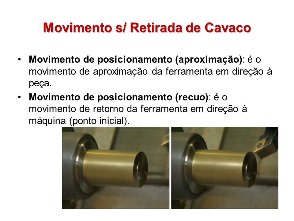 Movimento s/ Retirada de Cavaco Movimento de posicionamento (aproximação): é o movimento de aproximação da ferramenta em direção à peça. Movimento de