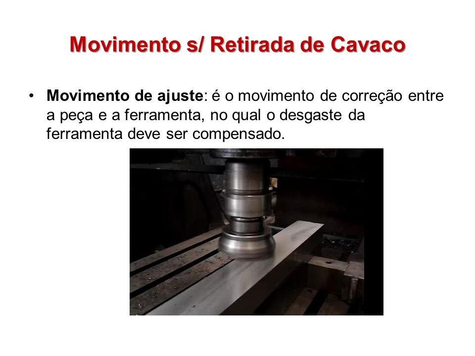 Movimento s/ Retirada de Cavaco Movimento de ajuste: é o movimento de correção entre a peça e a ferramenta, no qual o desgaste da ferramenta deve ser