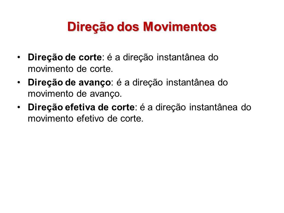 Direção dos Movimentos Direção de corte: é a direção instantânea do movimento de corte. Direção de avanço: é a direção instantânea do movimento de ava
