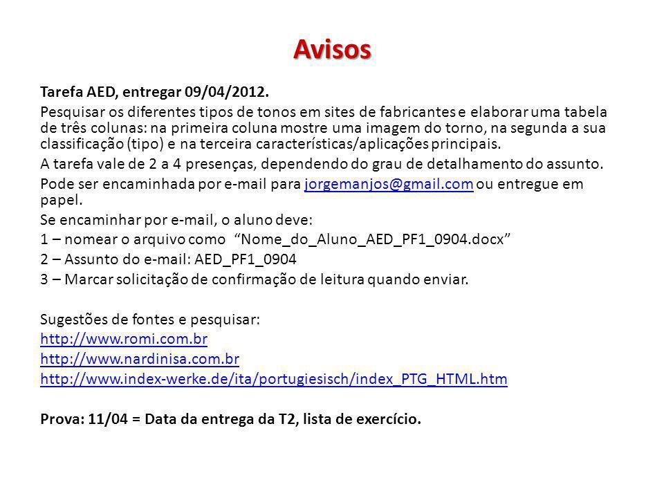 Avisos Tarefa AED, entregar 09/04/2012. Pesquisar os diferentes tipos de tonos em sites de fabricantes e elaborar uma tabela de três colunas: na prime