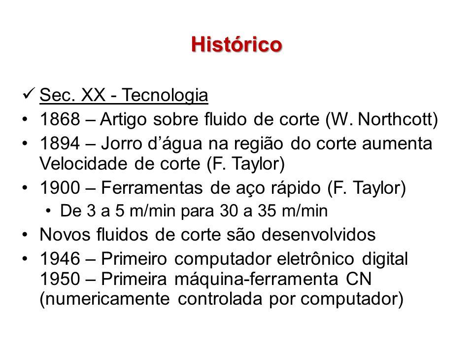 Histórico Sec.