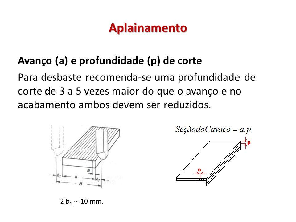 Aplainamento Avanço (a) e profundidade (p) de corte Para desbaste recomenda-se uma profundidade de corte de 3 a 5 vezes maior do que o avanço e no acabamento ambos devem ser reduzidos.
