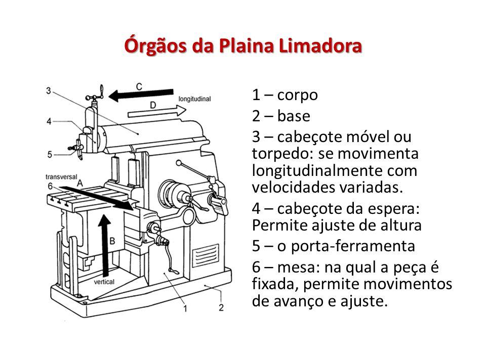 Órgãos da Plaina Limadora 1 – corpo 2 – base 3 – cabeçote móvel ou torpedo: se movimenta longitudinalmente com velocidades variadas. 4 – cabeçote da e