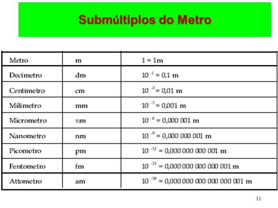 11 Subm ú ltiplos do Metro