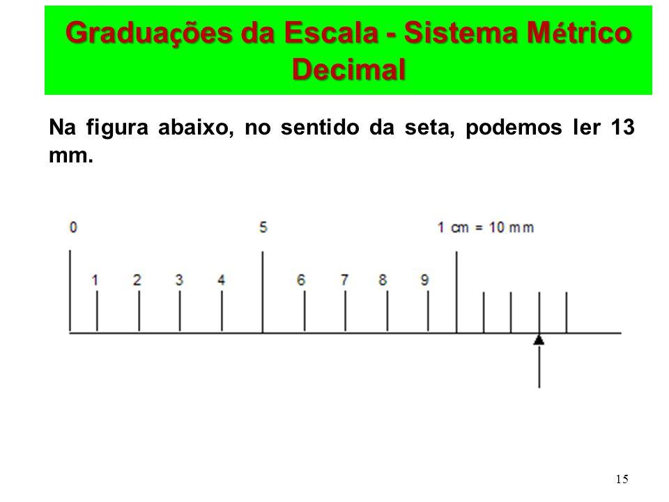 15 Gradua ç ões da Escala - Sistema M é trico Decimal Na figura abaixo, no sentido da seta, podemos ler 13 mm.